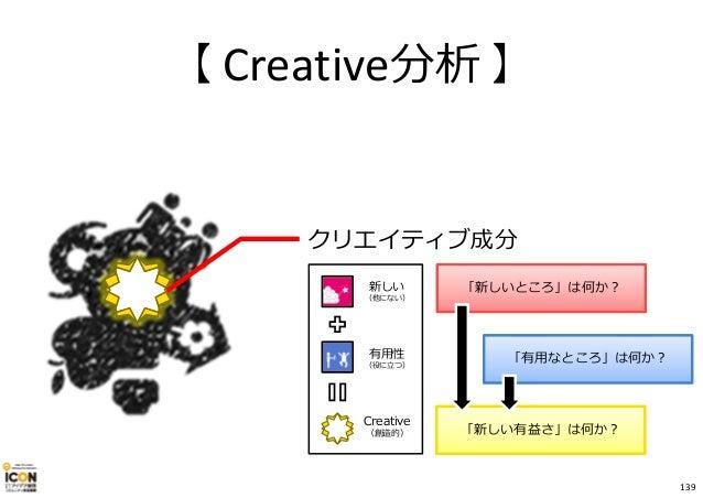 新しい (他にない) 有用性 (役に⽴つ) Creative (創造的) 「新しいところ」は何か︖ 「有用なところ」は何か︖ 「新しい有益さ」は何か︖ クリエイティブ成分 【 Creative分析 】 139