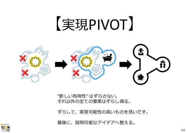"""【実現PIVOT】 """"新しい有用性"""" はずらさない。 それ以外の全ての要素はずらし得る。 ずらして、実現可能性の高いものを⾒いだす。 最後に、説明可能なアイデアへ整える。 143"""