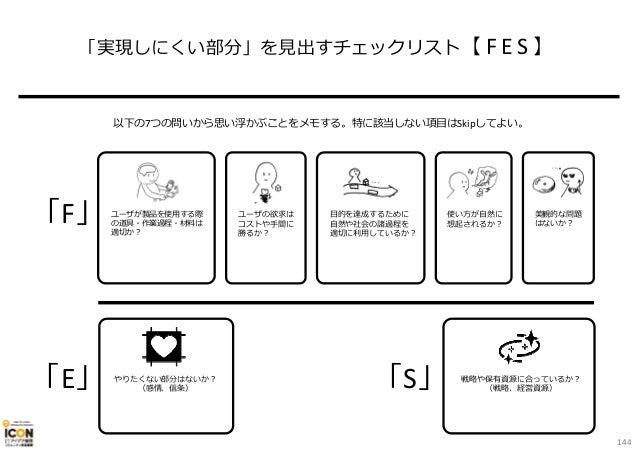 戦略や保有資源に合っているか︖ (戦略、経営資源)「S」 「実現しにくい部分」を⾒出すチェックリスト【 F E S 】 ユーザが製品を使用する際 の道具・作業過程・材料は 適切か︖ やりたくない部分はないか︖ (感情、信条) ユーザの欲求は コ...