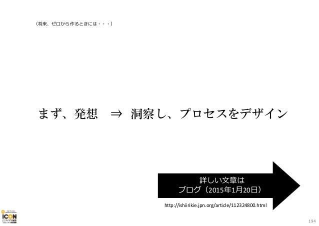 まず、発想 ⇒ 洞察し、プロセスをデザイン (将来、ゼロから作るときには・・・) 詳しい文章は ブログ(2015年1月20⽇) http://ishiirikie.jpn.org/article/112324800.html 194