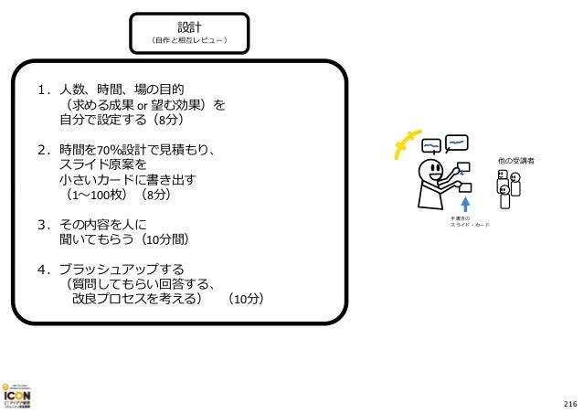 設計 (自作と相互レビュー) ・ ・ ・ ・ ・ ・ ⼿書きの スライド・カード 他の受講者 216 1.人数、時間、場の目的 (求める成果 or 望む効果)を 自分で設定する(8分) 2.時間を70%設計で⾒積もり、 スライド原案を ⼩さいカ...