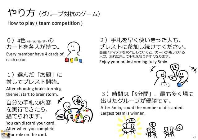やり方(グループ対抗のゲーム) How to play ( team competition ) ━━━━━━━━━━━━━━━━━━━━━ 0)4色(⾚/⻩/緑/⻘)の カードを各人が持つ。 Every member have 4 cards...