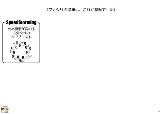 SpeedStorming 次々相⼿が変わる 5分交代の ペアブレスト (ファシリの講座は、これが基軸でした) 63