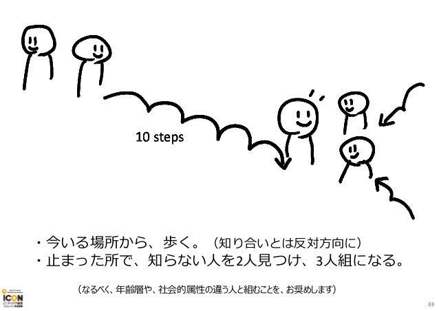 ・今いる場所から、歩く。(知り合いとは反対方向に) ・止まった所で、知らない人を2人⾒つけ、3人組になる。 (なるべく、年齢層や、社会的属性の違う⼈と組むことを、お奨めします) 88