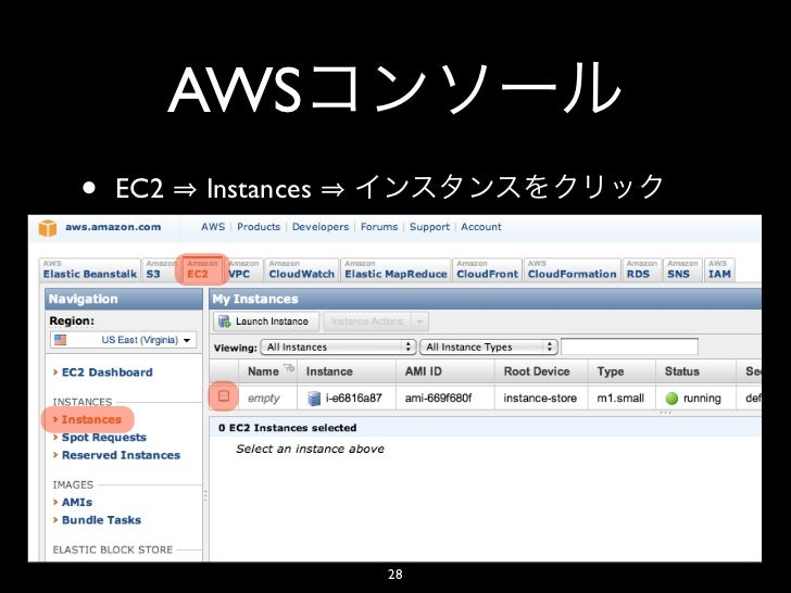 AWS•   EC2   Instances                      28