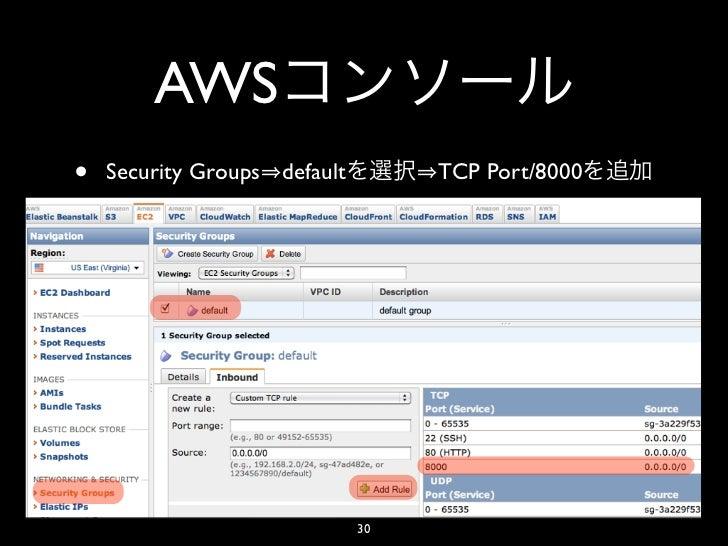 AWS•   Security Groups default        TCP Port/8000                              30