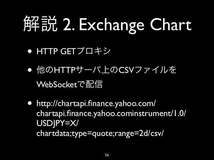 2. Exchange Chart• HTTP GET• HTTP                    CSV  WebSocket• http://chartapi.finance.yahoo.com/  chartapi.finance.ya...
