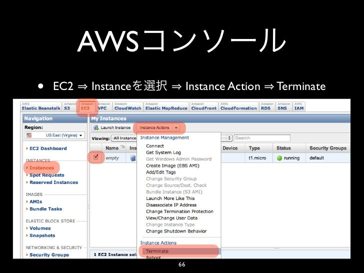 AWS•   EC2   Instance        Instance Action   Terminate                     66