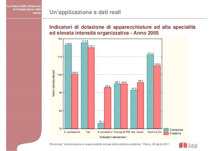 La misura della dotazione    di infrastrutture nella                    sanità    Un'applicazione a dati reali            ...