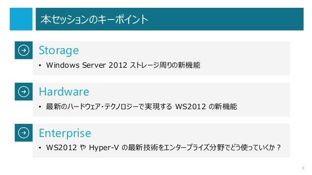 Windows Server 2012 のストレージ強化とエンタープライズへの活用 Slide 3