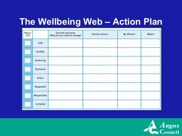 Wellbeing web ws24 Planner websites