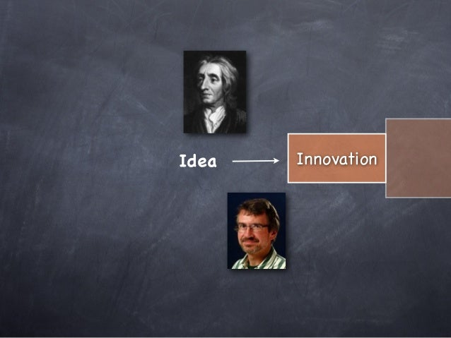 Idea Invention Discovery CommonInnovation INTERNET