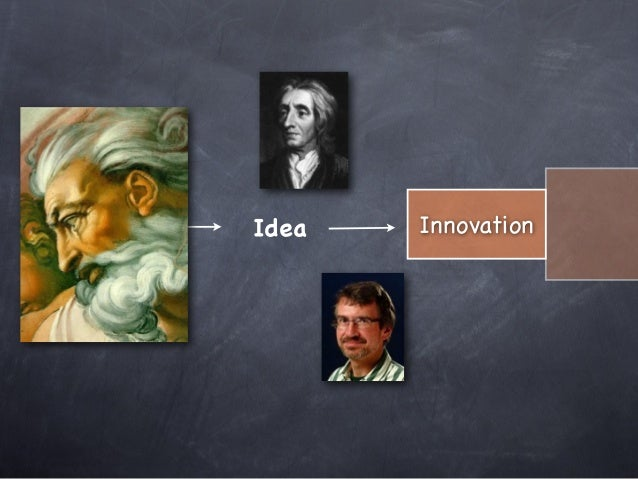 Idea Invention Discovery CommonInnovation STANDARDS
