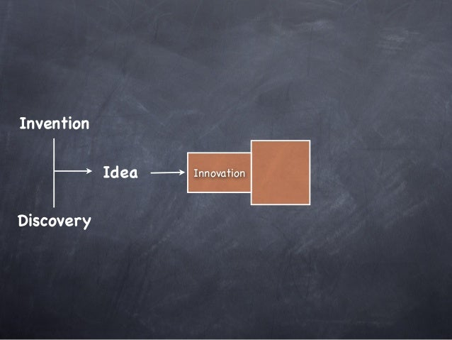 Idea Invention Discovery Innovation
