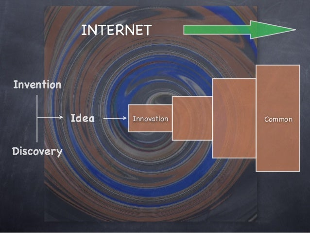 Commoditisation Impact Innovation Why nothing is simple Predictions
