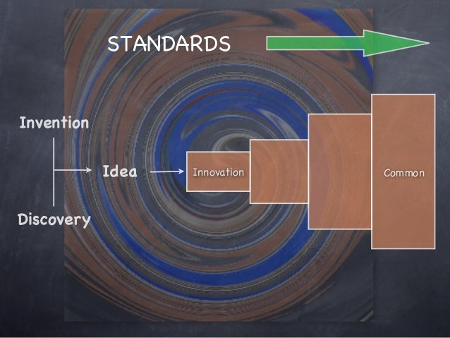 Idea Invention Discovery Common Innovation Novel Low High Common