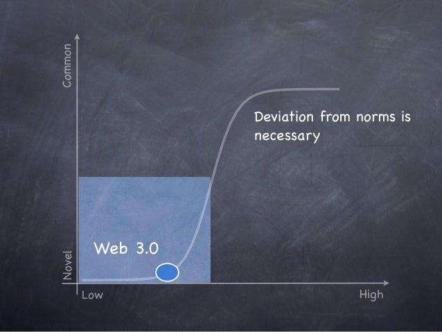 Novel Low High Common Different Methodologies