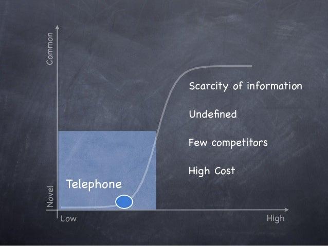 Novel Low High Common Perception gap