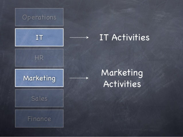 Nick Carr As IT becomes ubiquitous ... it has no strategic value