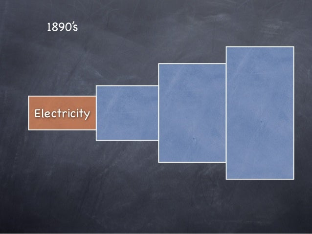 Electricity is a powerful constitutional tonic American Electrotherapeutic Association, 1892