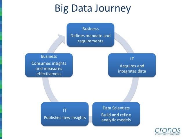 Big data as an e health service