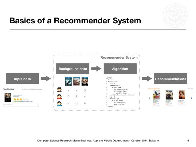Context-Aware Recommender Systems for Mobile Devices