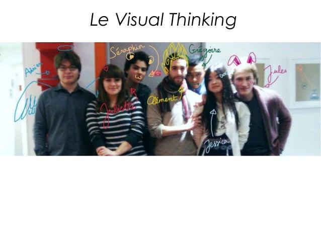 Le Visual Thinking