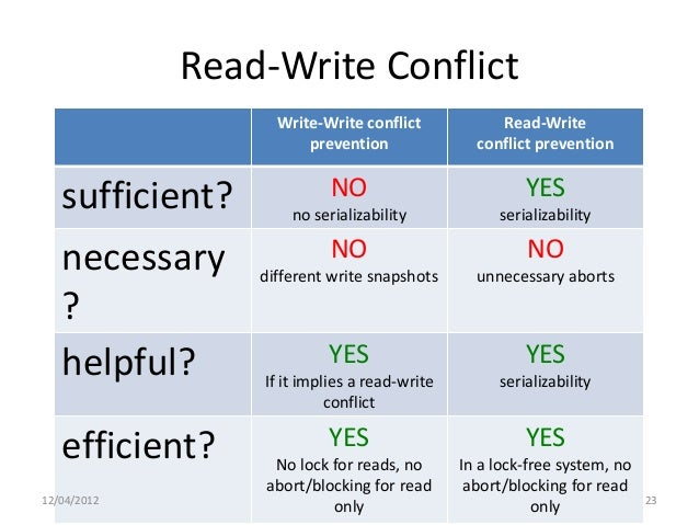Using conflicts in a story: 6 helpful conflict examples