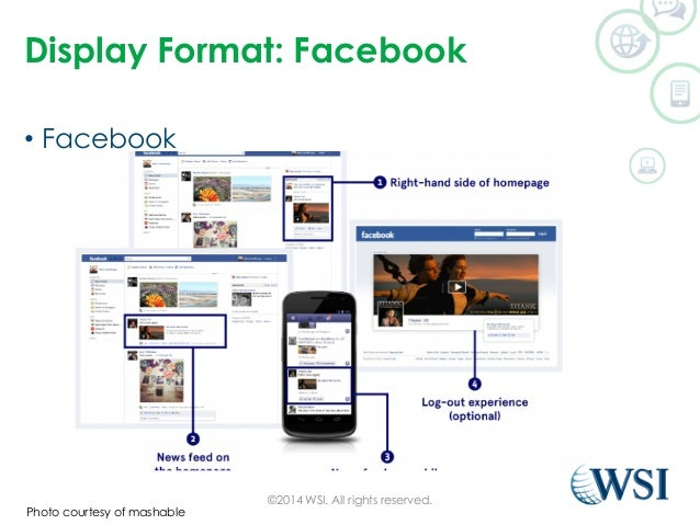Display Format: Facebook  • Facebook  ©2014 WSI. All rights reserved.  Photo courtesy of mashable