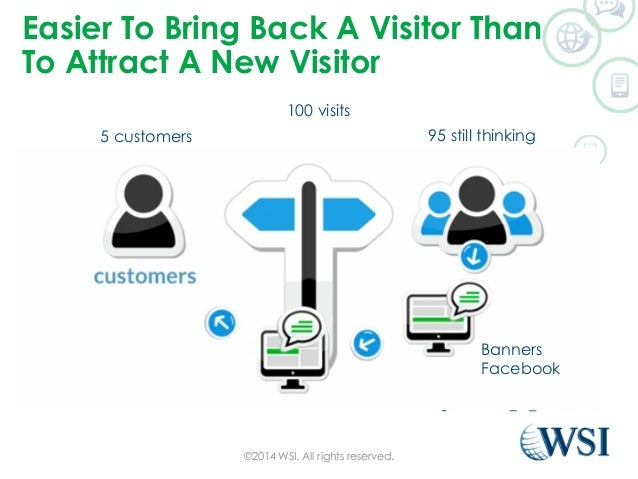 Easier To Bring Back A Visitor Than  To Attract A New Visitor  100 visits  5 customers 95 still thinking  ©2014 WSI. All r...