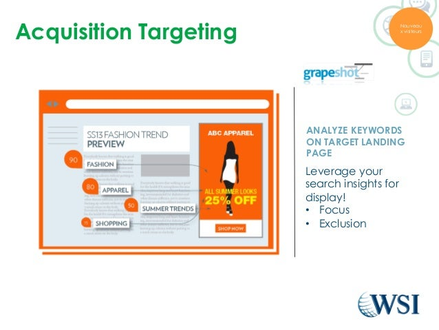 Acquisition Targeting  Nouveau  x visiteurs  ANALYZE KEYWORDS  ON TARGET LANDING  PAGE  Leverage your  search insights for...