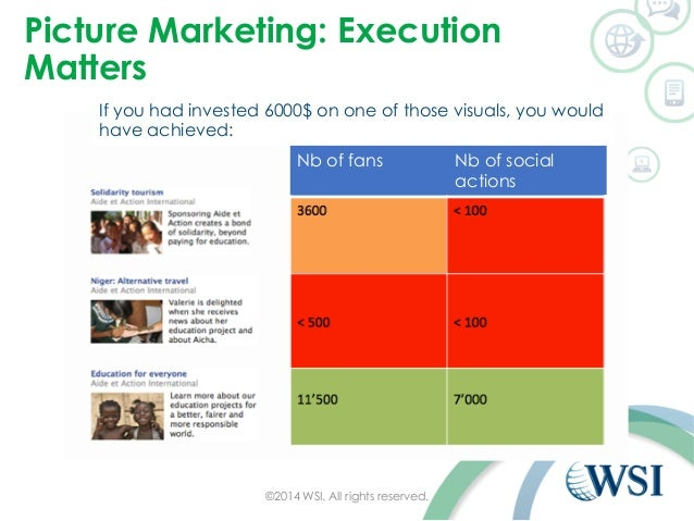 Picture Marketing: Execution  Matters  If you had invested 6000$ on one of those visuals, you would  have achieved:  Nb of...