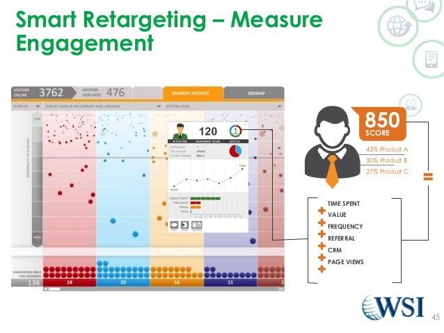 Smart Retargeting – Measure  Engagement  45  43% Produit A  30% Produit B  27% Produit C  TIME SPENT  VALUE  FREQUENCY  RE...