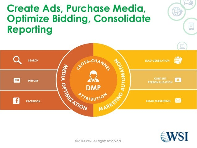 Create Ads, Purchase Media,  Optimize Bidding, Consolidate  Reporting  ©2014 WSI. All rights reserved.