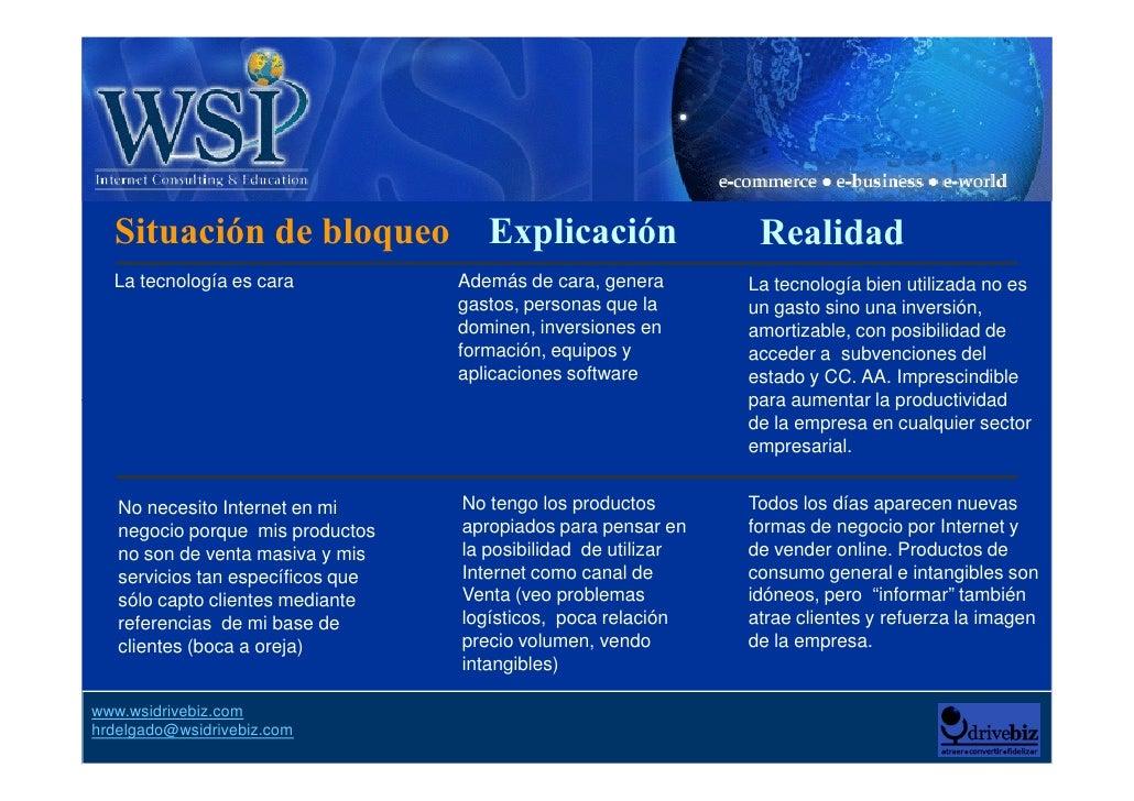 8fe5803fc Internet y las interrogantes (objeciones) . WSI drivebiz Slide Básica