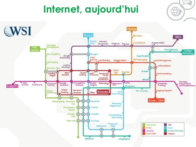 Internet, aujourd'hui ©2015 WSI. All rights reserved.