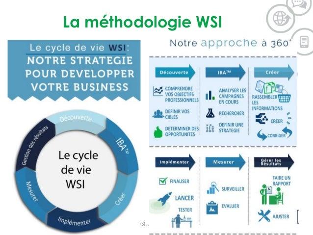 La méthodologie WSI ©2014 WSI. All rights reserved.