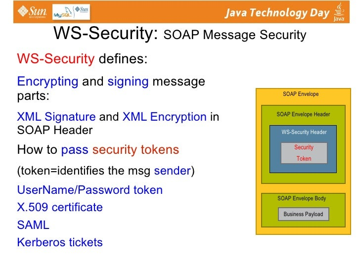 Interoperable Web Services with JAX-WS and WSIT