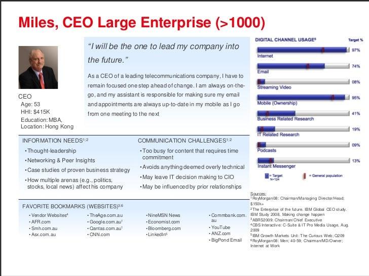 Miles' Digital Map (CEO, Large Enterprise)                                                                                ...