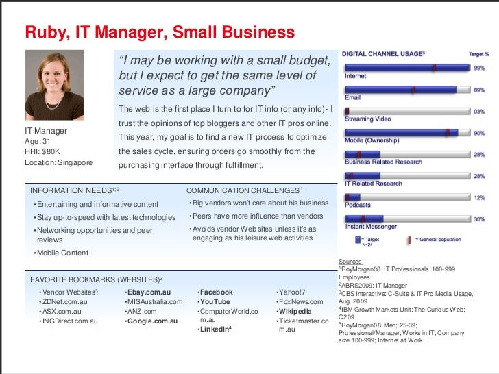 Ruby's Digital Map (IT Manager, Small Business)                                                                           ...