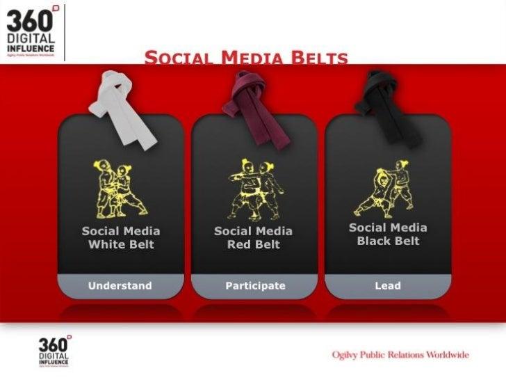 Social Media for       B2B   Companies    A Red Belt Training