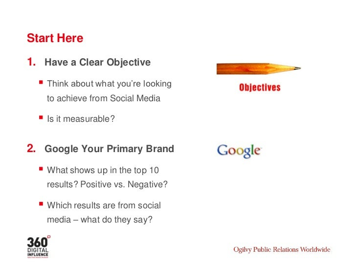 Start Here (Continued) 5. Make Yourself Findable    Join LinkedIn    Search for questions on LinkedIn     Answers and li...