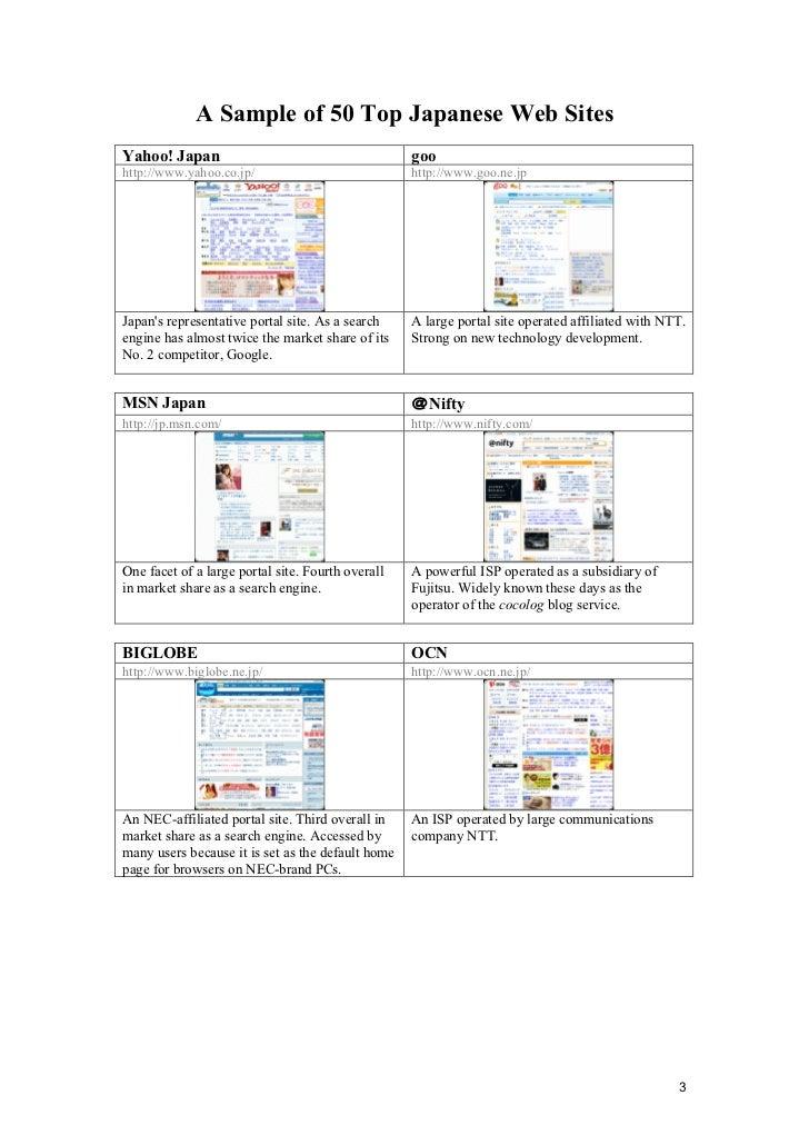 Top 50 Japanese Websites Slide 3