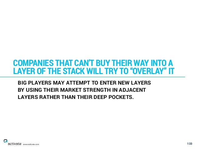 """133 COMPANIES THAT CAN'T BUY THEIR WAY INTO A LAYER OF THE STACK WILL TRY TO """"OVERLAY"""" IT www.activate.com BIG PLAYERS MAY..."""