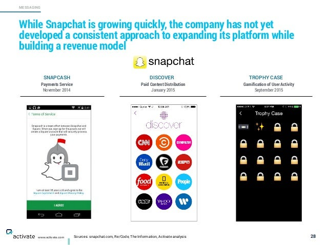 Sources: snapchat.com, Re/Code, The Information, Activate analysis 28 MESSAGING www.activate.com While Snapchat is growing...