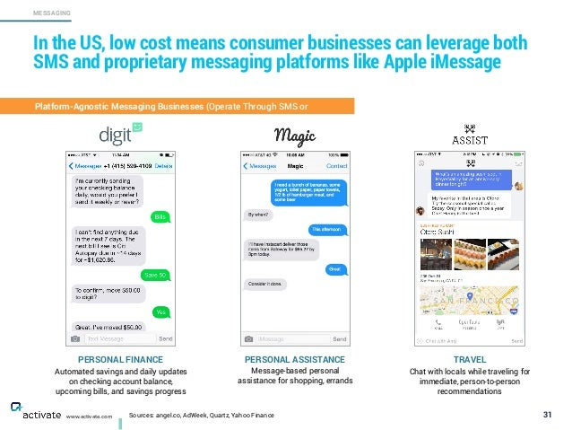 Sources: angel.co, AdWeek, Quartz, Yahoo Finance 31 MESSAGING www.activate.com In the US, low cost means consumer business...