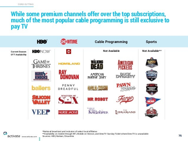 75 X C www.activate.com While some premium channels offer over the top subscriptions, much of the most popular cable progr...