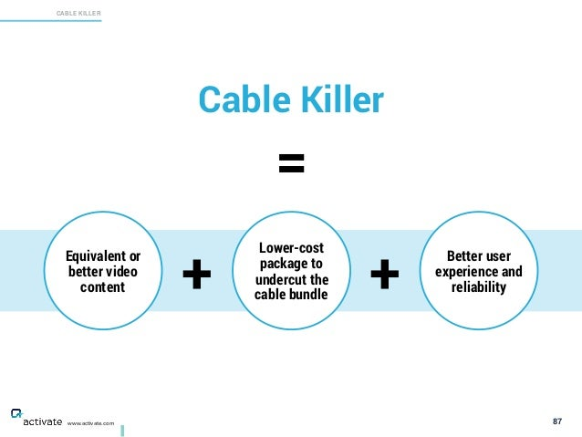 87 CABLE KILLER X C www.activate.com Lower-cost package to undercut the cable bundle Equivalent or better video content Be...