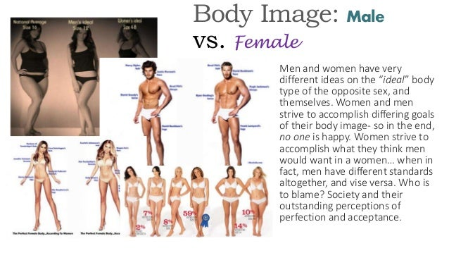 Woman Studies- Body Image in America