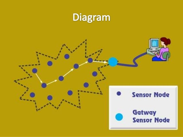 wireless sensor network wsn pdf
